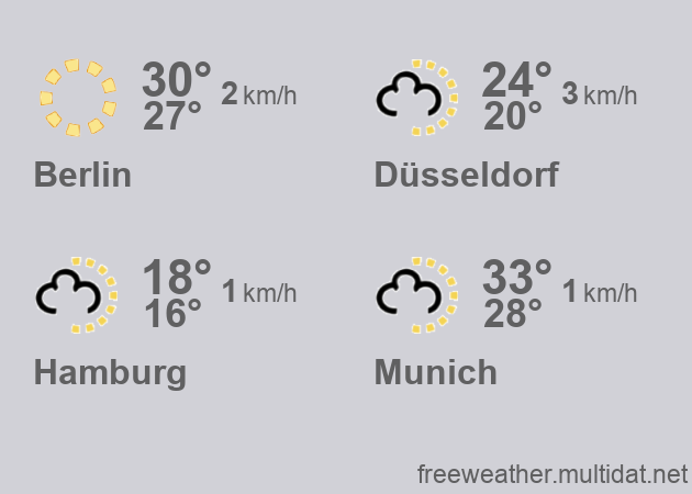 freeWEATHER.multidat.net